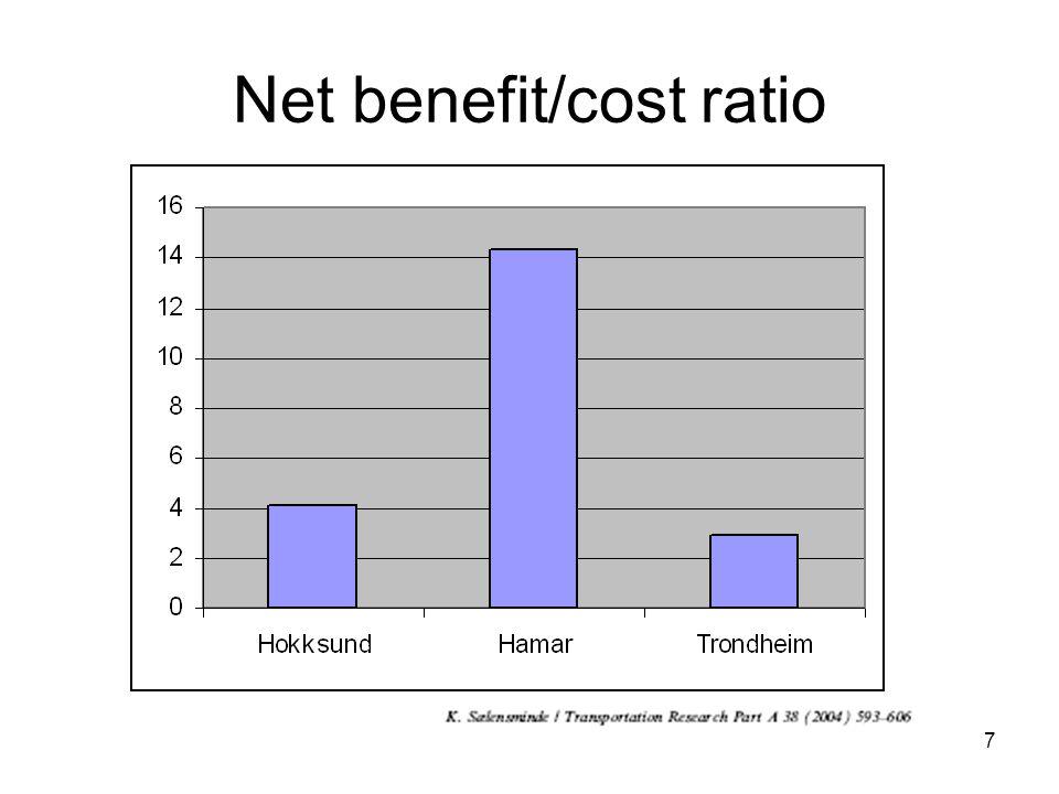 7 Net benefit/cost ratio
