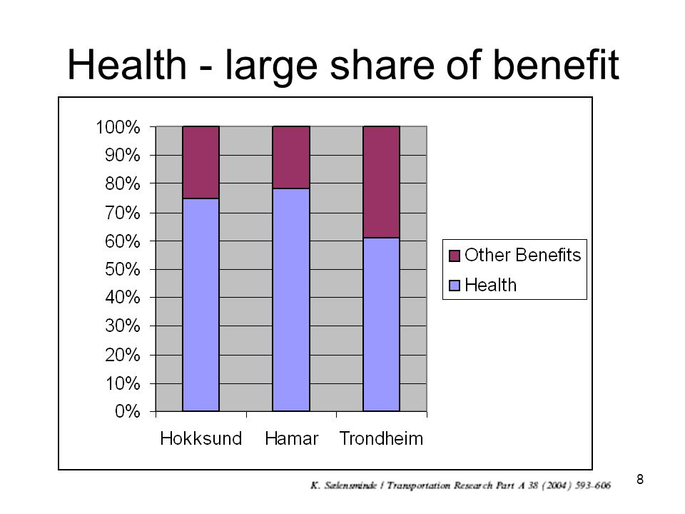 8 Health - large share of benefit