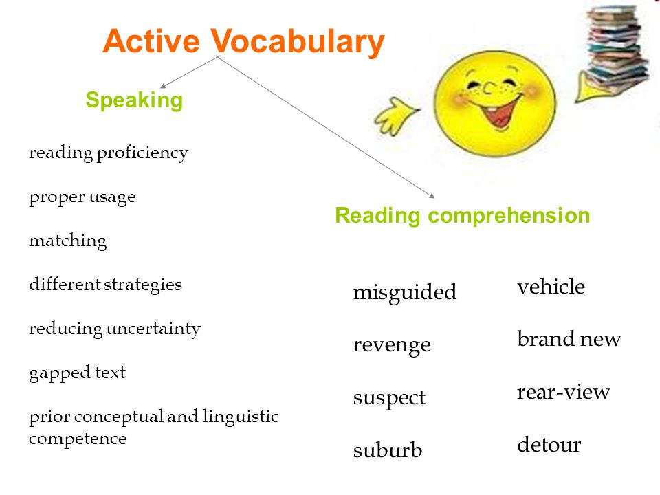 Active Vocabulary reading proficiency proper usage matching different strategies reducing uncertainty gapped text prior conceptual and linguistic comp