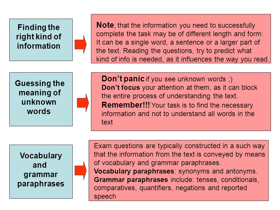 Finding the right kind of information Guessing the meaning of unknown words Vocabulary and grammar paraphrases Note, that the information you need to successfully complete the task may be of different length and form: It can be a single word, a sentence or a larger part of the text.