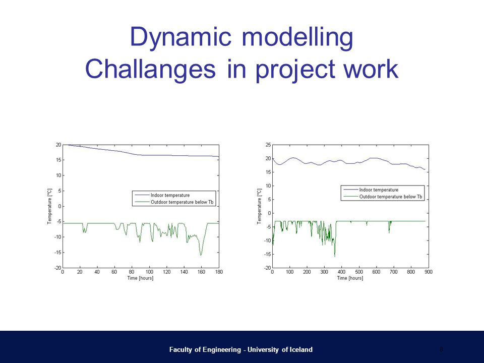 Dynamic modelling Challanges in project work Faculty of Engineering - University of Iceland 8