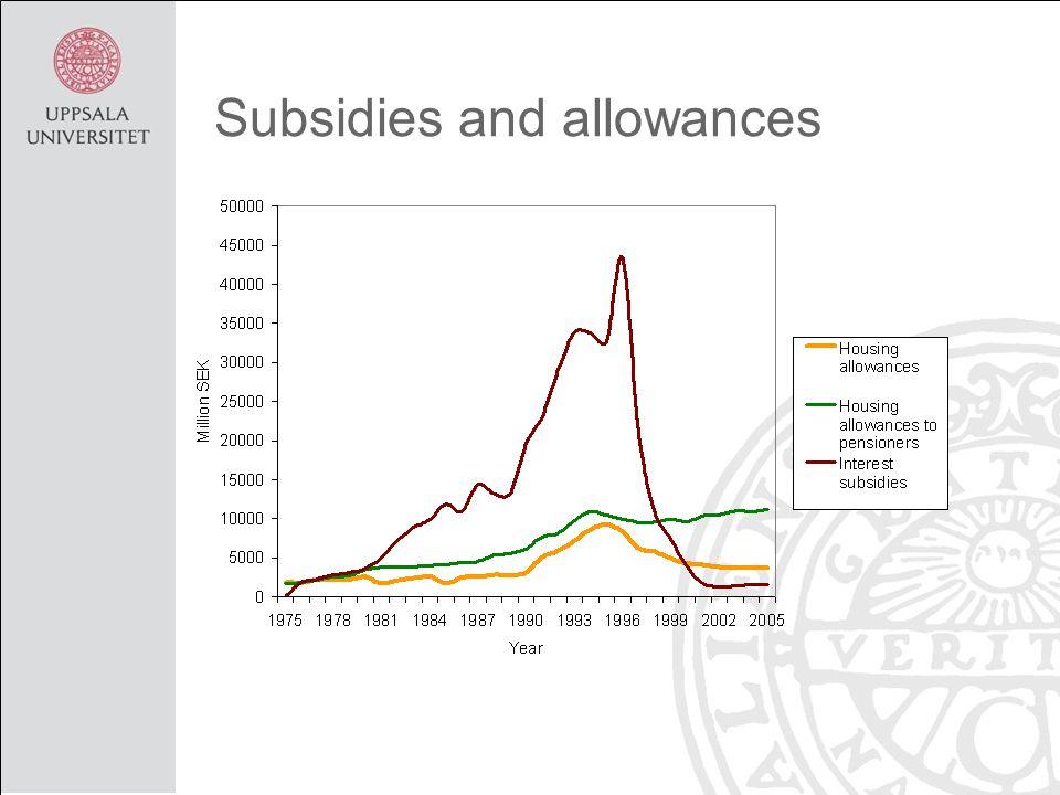 Subsidies and allowances