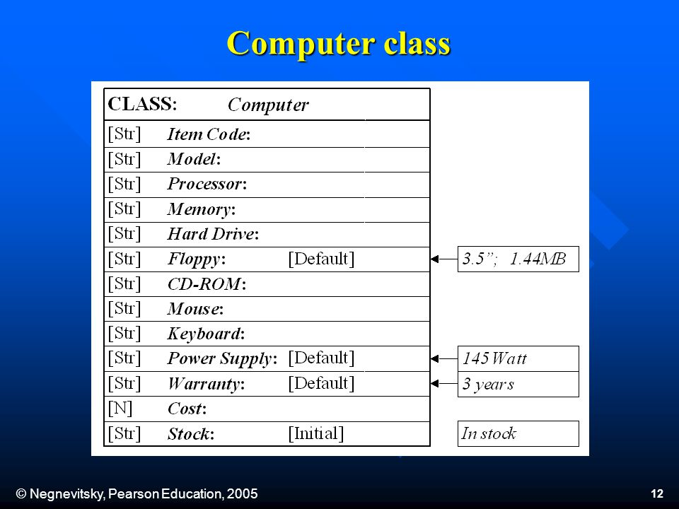 © Negnevitsky, Pearson Education, 2005 12 Computer class