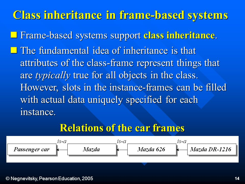 © Negnevitsky, Pearson Education, 2005 14 Frame-based systems support class inheritance.