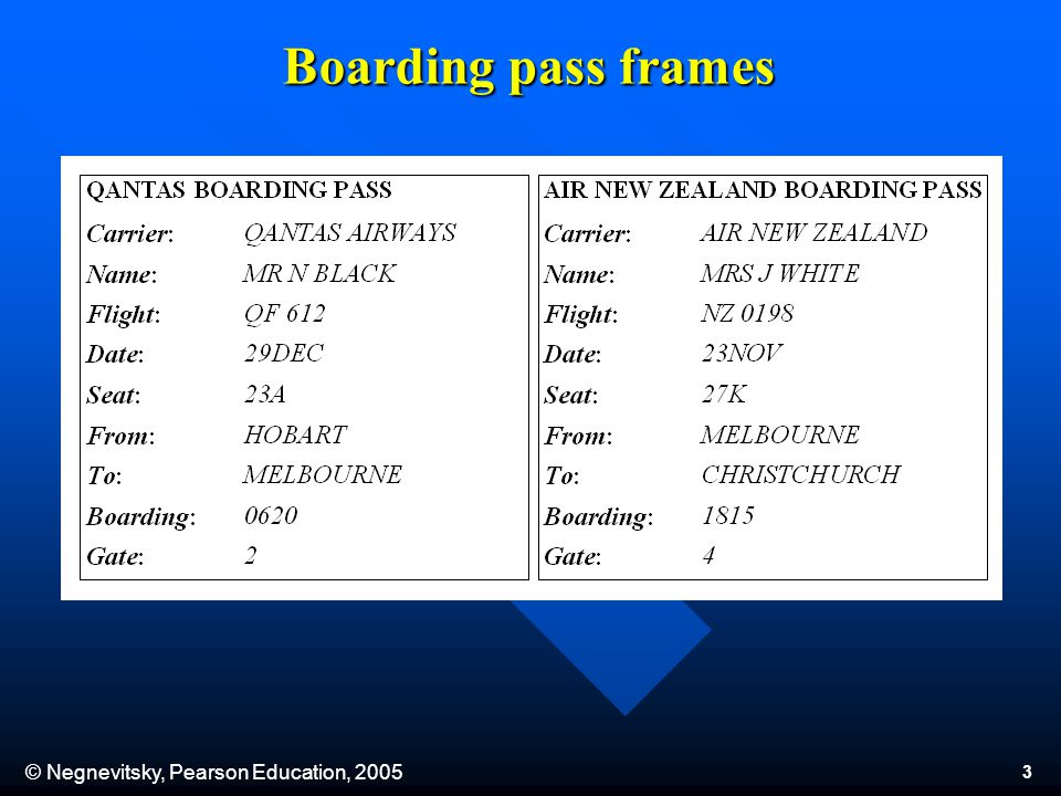 © Negnevitsky, Pearson Education, 2005 3 Boarding pass frames