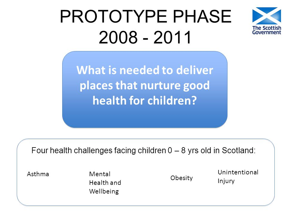 PROTOTYPE PHASE 2008 - 2011 Four health challenges facing children 0 – 8 yrs old in Scotland: What is needed to deliver places that nurture good health for children.