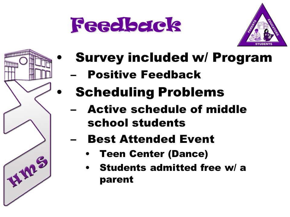 Feedback Survey included w/ Program –Positive Feedback Scheduling Problems –Active schedule of middle school students –Best Attended Event Teen Center