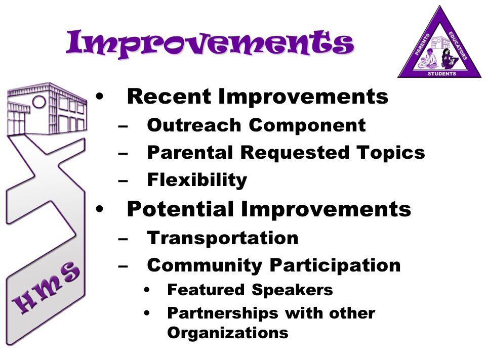 Improvements Recent Improvements –Outreach Component –Parental Requested Topics –Flexibility Potential Improvements –Transportation –Community Partici