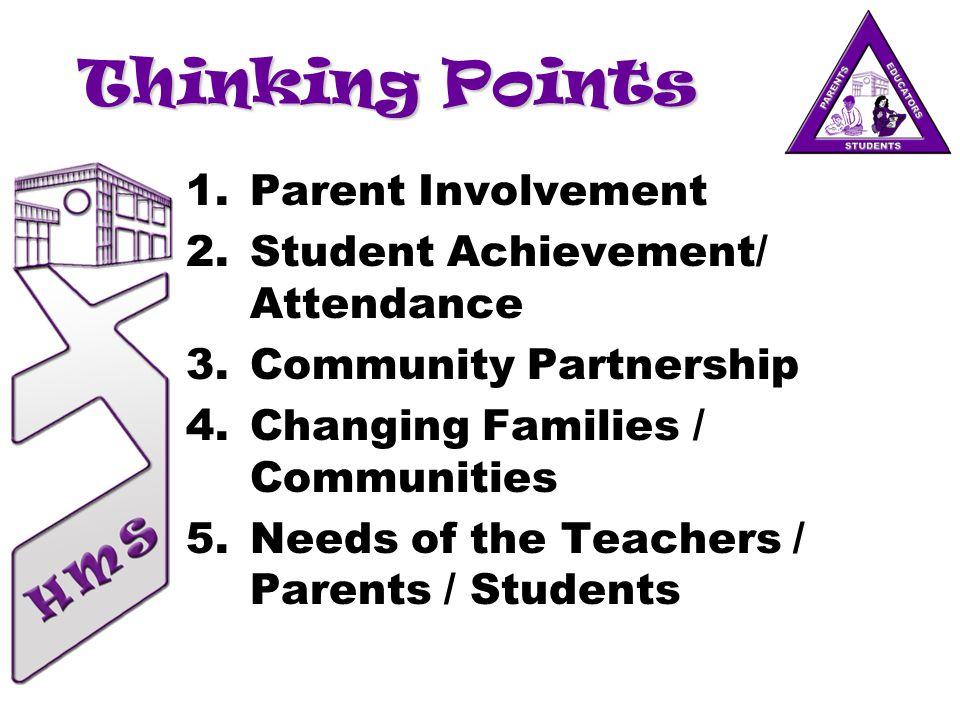 Thinking Points 1.Parent Involvement 2.Student Achievement/ Attendance 3.Community Partnership 4.Changing Families / Communities 5.Needs of the Teache