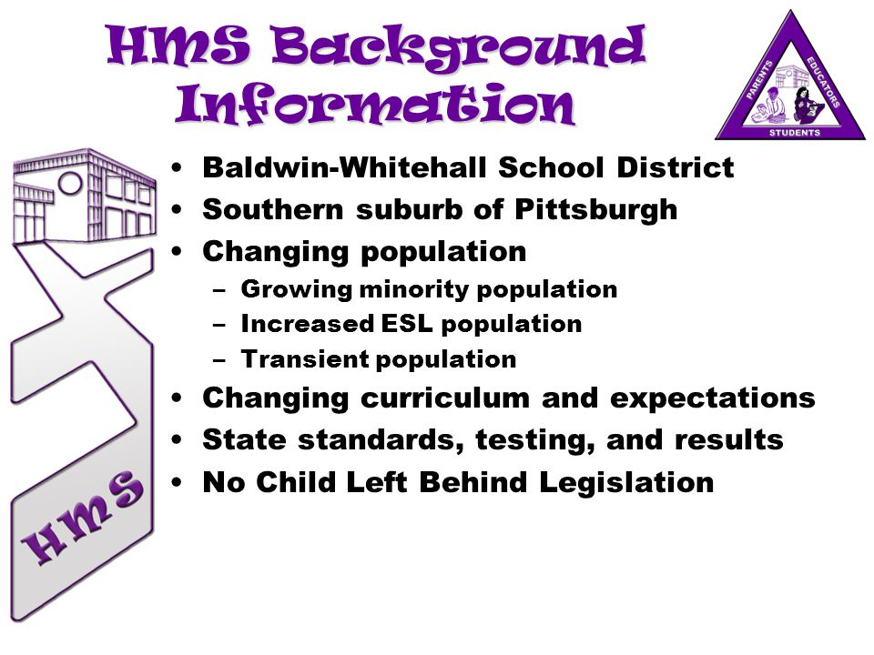 HMS Background Information Baldwin-Whitehall School District Southern suburb of Pittsburgh Changing population –Growing minority population –Increased ESL population –Transient population Changing curriculum and expectations State standards, testing, and results No Child Left Behind Legislation
