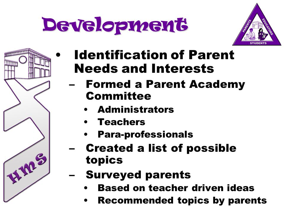Development Identification of Parent Needs and Interests –Formed a Parent Academy Committee Administrators Teachers Para-professionals –Created a list of possible topics –Surveyed parents Based on teacher driven ideas Recommended topics by parents