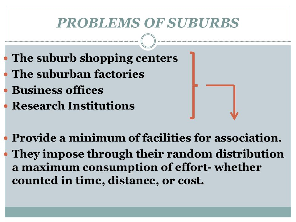 PROBLEMS OF SUBURBS The suburb shopping centers The suburban factories Business offices Research Institutions Provide a minimum of facilities for asso