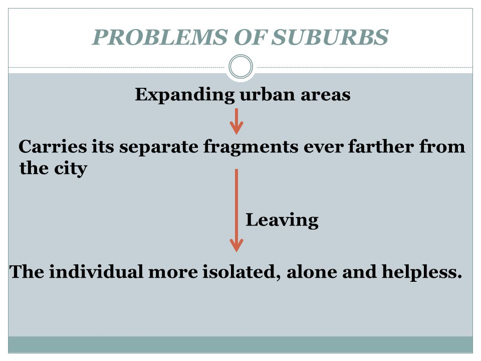 PROBLEMS OF SUBURBS Expanding urban areas Carries its separate fragments ever farther from the city Leaving The individual more isolated, alone and he