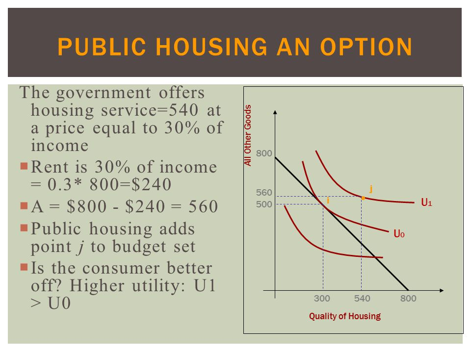 PUBLIC HOUSING AN OPTION The government offers housing service=540 at a price equal to 30% of income  Rent is 30% of income = 0.3* 800=$240  A = $800 - $240 = 560  Public housing adds point j to budget set  Is the consumer better off.