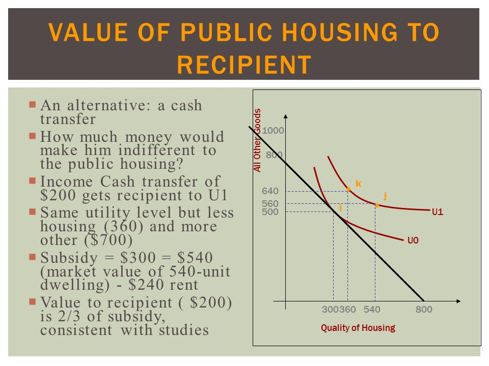 VALUE OF PUBLIC HOUSING TO RECIPIENT  An alternative: a cash transfer  How much money would make him indifferent to the public housing.