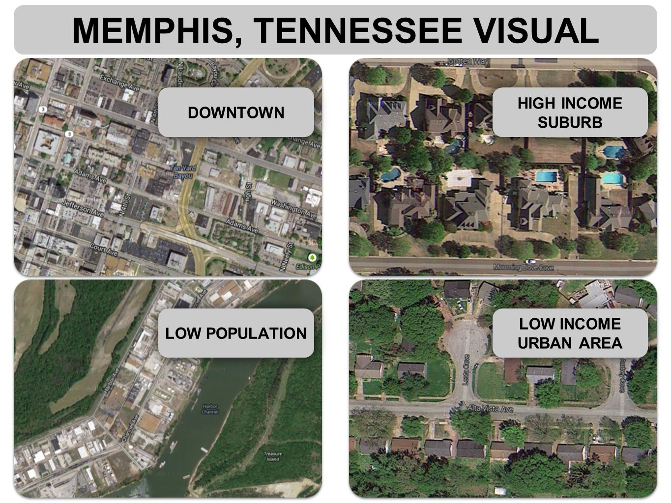 MEMPHIS, TENNESSEE VISUAL DOWNTOWN HIGH INCOME SUBURB LOW INCOME URBAN AREA LOW POPULATION