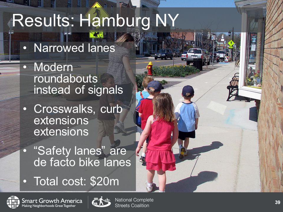 Results: Hamburg NY Narrowed lanes Modern roundabouts instead of signals Crosswalks, curb extensions extensions Safety lanes are de facto bike lanes Total cost: $20m 39