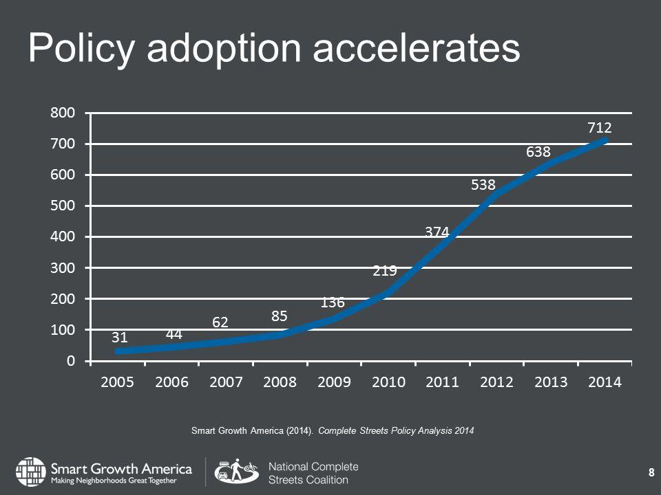 Goal: Successful Policies