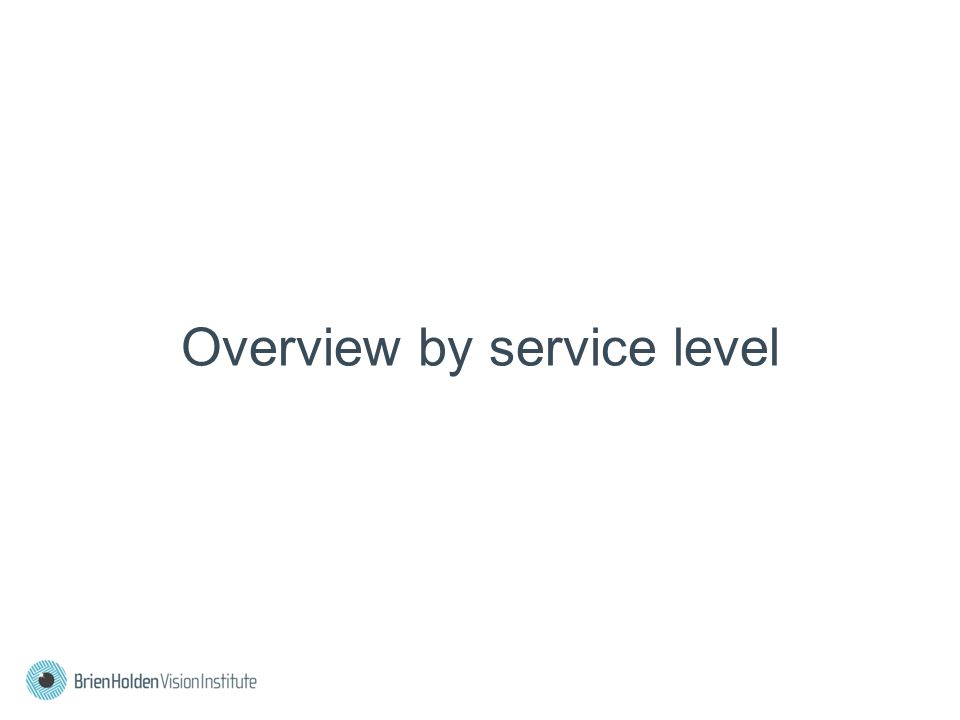 Overview by service level