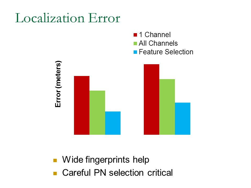 Localization Error Wide fingerprints help Careful PN selection critical