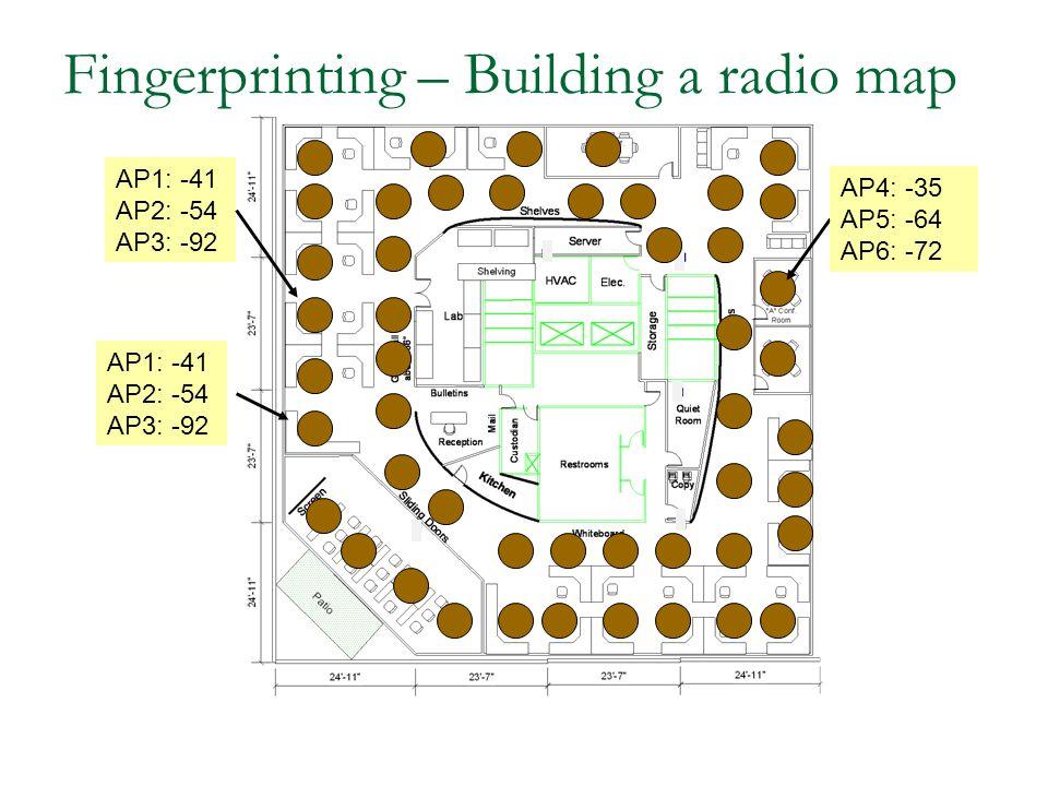 Fingerprinting – Building a radio map AP1: -41 AP2: -54 AP3: -92 AP4: -35 AP5: -64 AP6: -72 AP1: -41 AP2: -54 AP3: -92