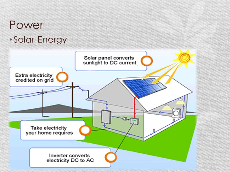Power Solar Energy