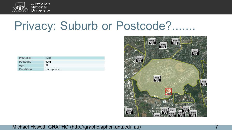 Privacy: Suburb or Postcode .......