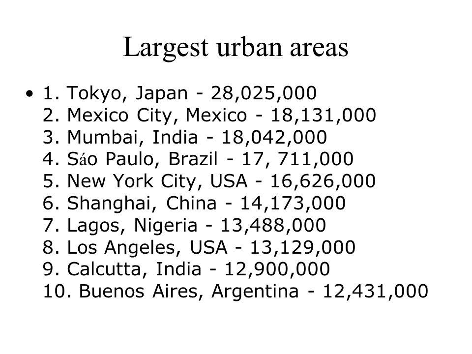 Largest urban areas 1. Tokyo, Japan - 28,025,000 2.