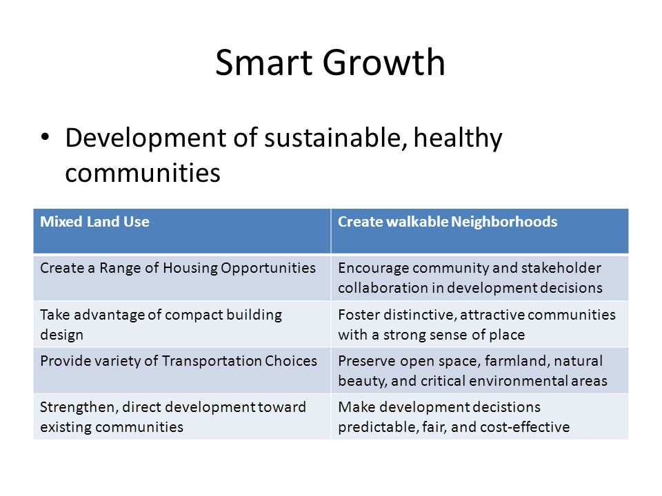 Smart Growth Development of sustainable, healthy communities Mixed Land UseCreate walkable Neighborhoods Create a Range of Housing OpportunitiesEncour