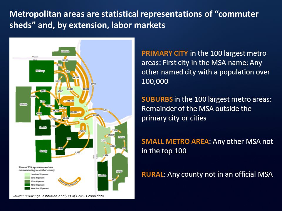 """Metropolitan areas are statistical representations of """"commuter sheds"""" and, by extension, labor markets Source: Brookings Institution analysis of Cens"""