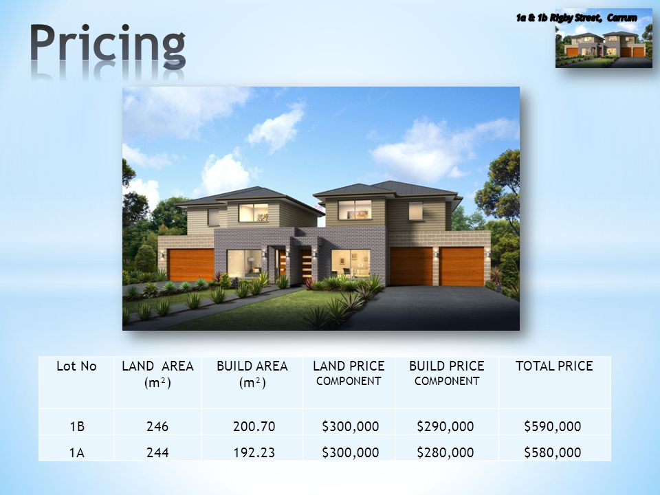 Lot NoLAND AREA (m²) BUILD AREA (m²) LAND PRICE COMPONENT BUILD PRICE COMPONENT TOTAL PRICE 1B246 200.70 $300,000$290,000 $590,000 1A244 192.23 $300,000$280,000 $580,000