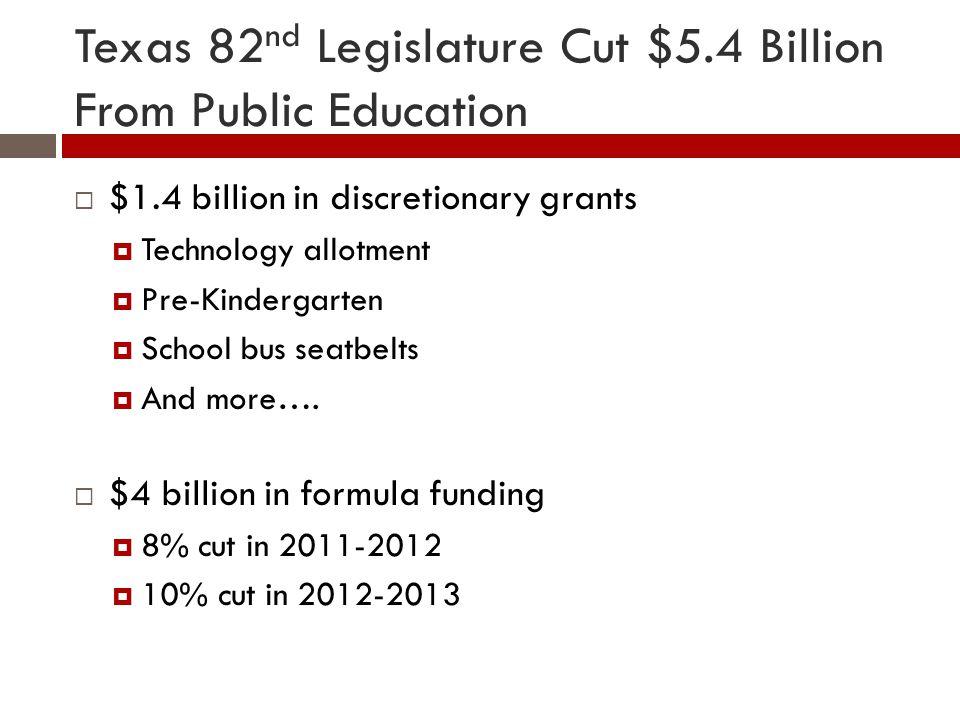 Texas 82 nd Legislature Cut $5.4 Billion From Public Education  $1.4 billion in discretionary grants  Technology allotment  Pre-Kindergarten  School bus seatbelts  And more….
