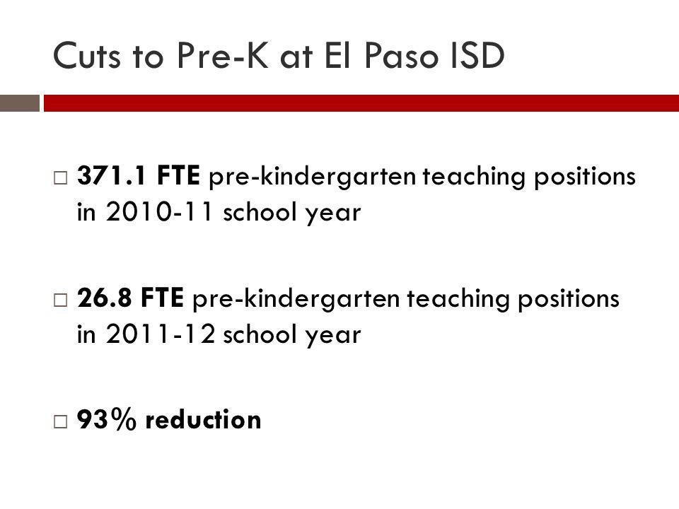 Cuts to Pre-K at El Paso ISD  371.1 FTE pre-kindergarten teaching positions in 2010-11 school year  26.8 FTE pre-kindergarten teaching positions in 2011-12 school year  93% reduction