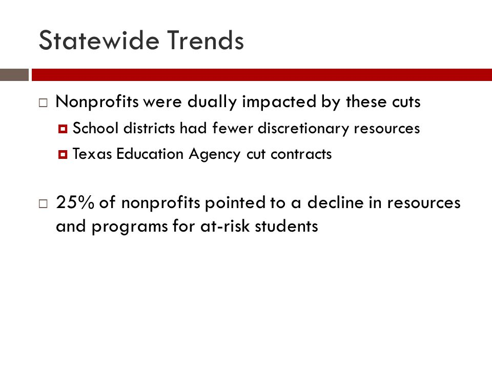 Statewide Trends  Nonprofits were dually impacted by these cuts  School districts had fewer discretionary resources  Texas Education Agency cut contracts  25% of nonprofits pointed to a decline in resources and programs for at-risk students