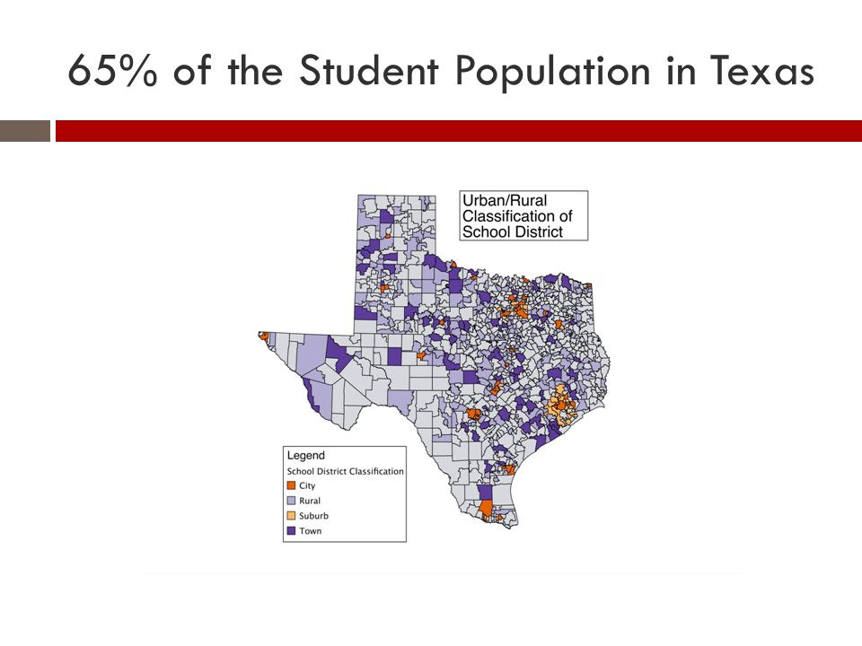 65% of the Student Population in Texas