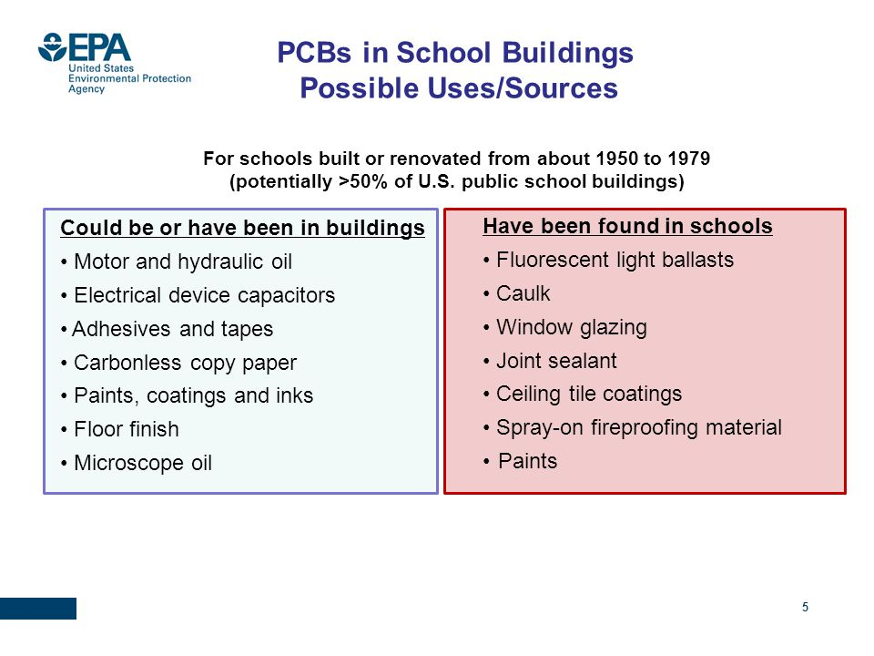 5 PCBs in School Buildings Possible Uses/Sources Have been found in schools Fluorescent light ballasts Caulk Window glazing Joint sealant Ceiling tile coatings Spray-on fireproofing material Paints Could be or have been in buildings Motor and hydraulic oil Electrical device capacitors Adhesives and tapes Carbonless copy paper Paints, coatings and inks Floor finish Microscope oil For schools built or renovated from about 1950 to 1979 (potentially >50% of U.S.