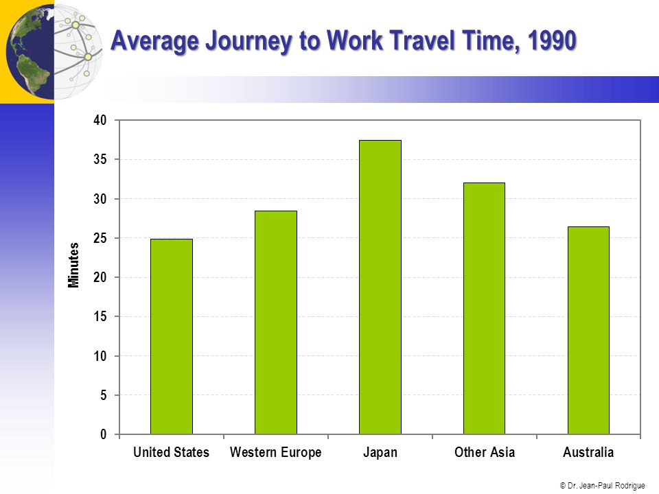 © Dr. Jean-Paul Rodrigue Average Journey to Work Travel Time, 1990