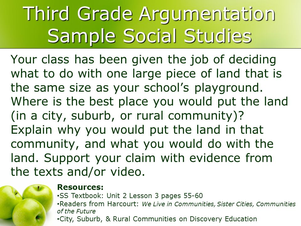 Third Grade Argumentation Sample Social Studies Your class has been given the job of deciding what to do with one large piece of land that is the same size as your school's playground.