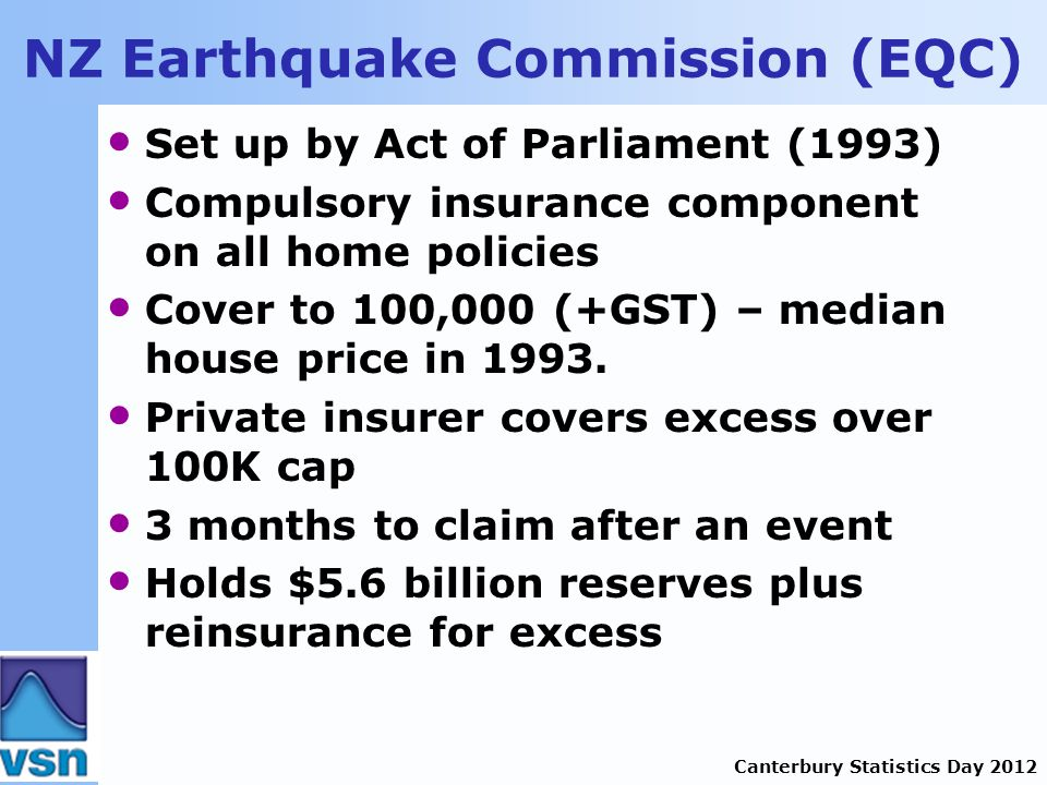 Canterbury Statistics Day 2012 NZ Earthquake Commission (EQC) Set up by Act of Parliament (1993) Compulsory insurance component on all home policies Cover to 100,000 (+GST) – median house price in 1993.