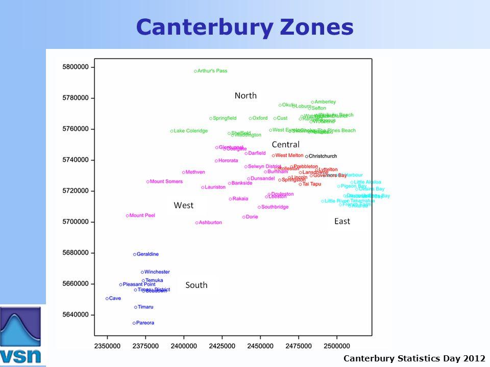 Canterbury Statistics Day 2012 Canterbury Zones