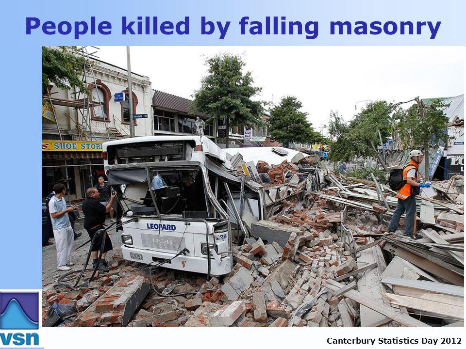 Canterbury Statistics Day 2012 People killed by falling masonry
