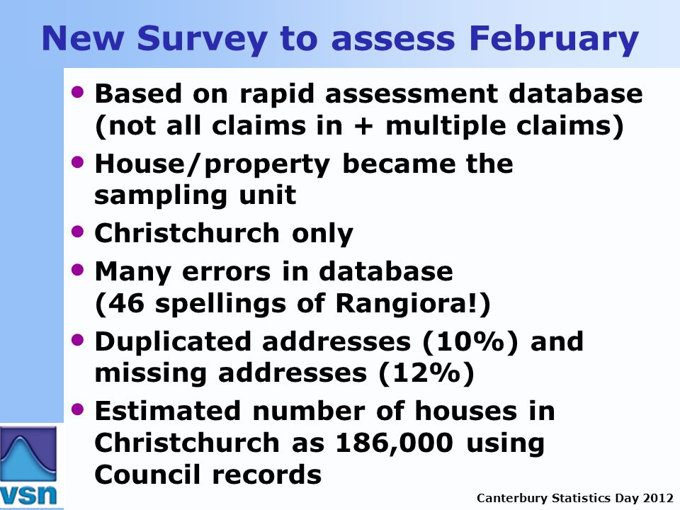 Canterbury Statistics Day 2012 New Survey to assess February Based on rapid assessment database (not all claims in + multiple claims) House/property became the sampling unit Christchurch only Many errors in database (46 spellings of Rangiora!) Duplicated addresses (10%) and missing addresses (12%) Estimated number of houses in Christchurch as 186,000 using Council records