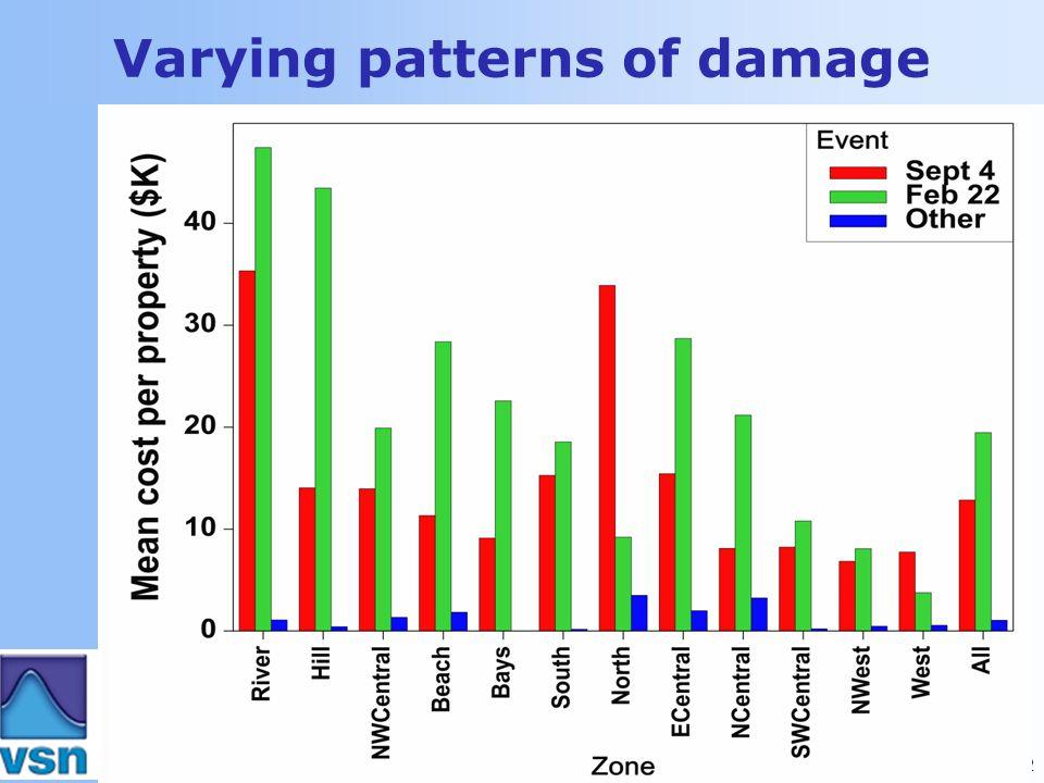 Canterbury Statistics Day 2012 Varying patterns of damage