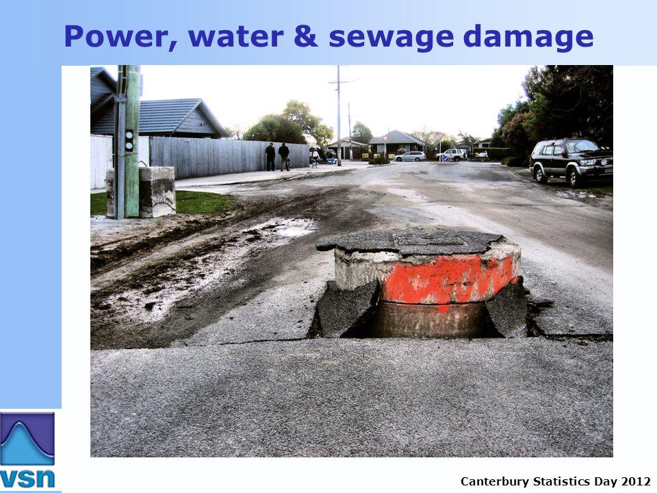 Canterbury Statistics Day 2012 Power, water & sewage damage