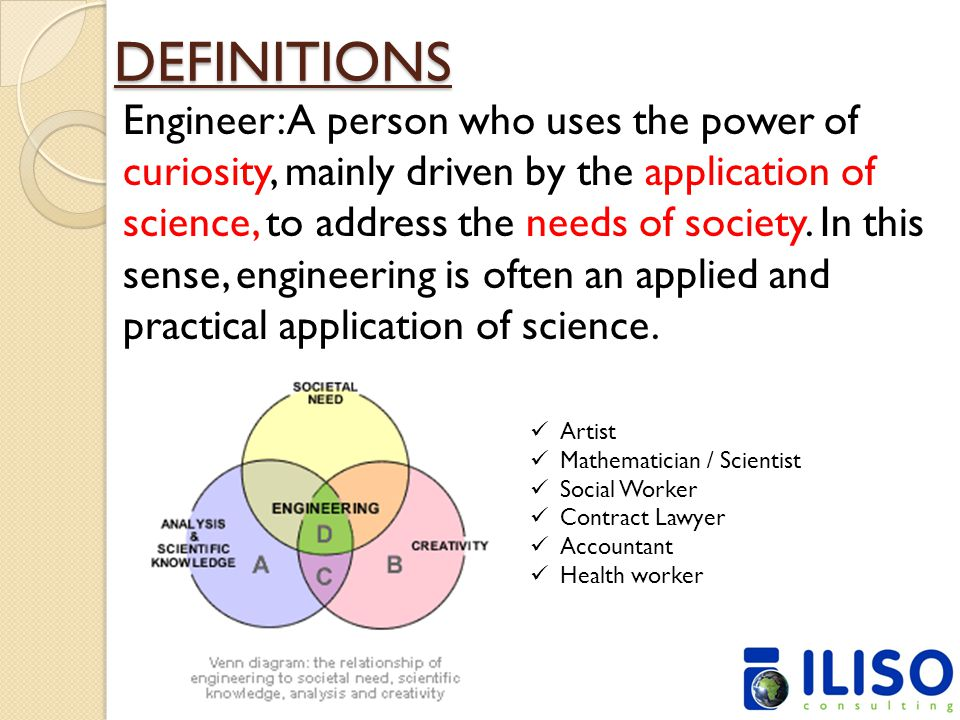 Respect The role of Engineers in society is totally underestimated.