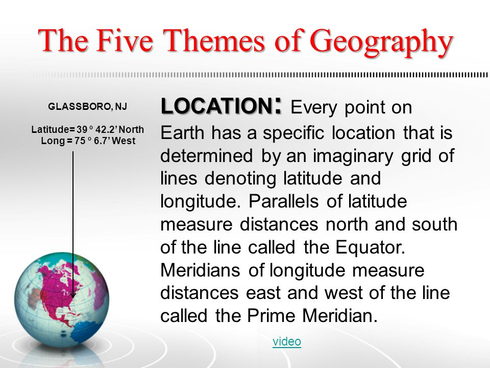 The Five Themes of Geography Two Types of LOCATION ABSOLUTE LOCATION : The exact location of a place, usually denoted by lines of LONGITUDE & LATITUDE RELATIVE LOCATION : The location of a place is relation to other places.