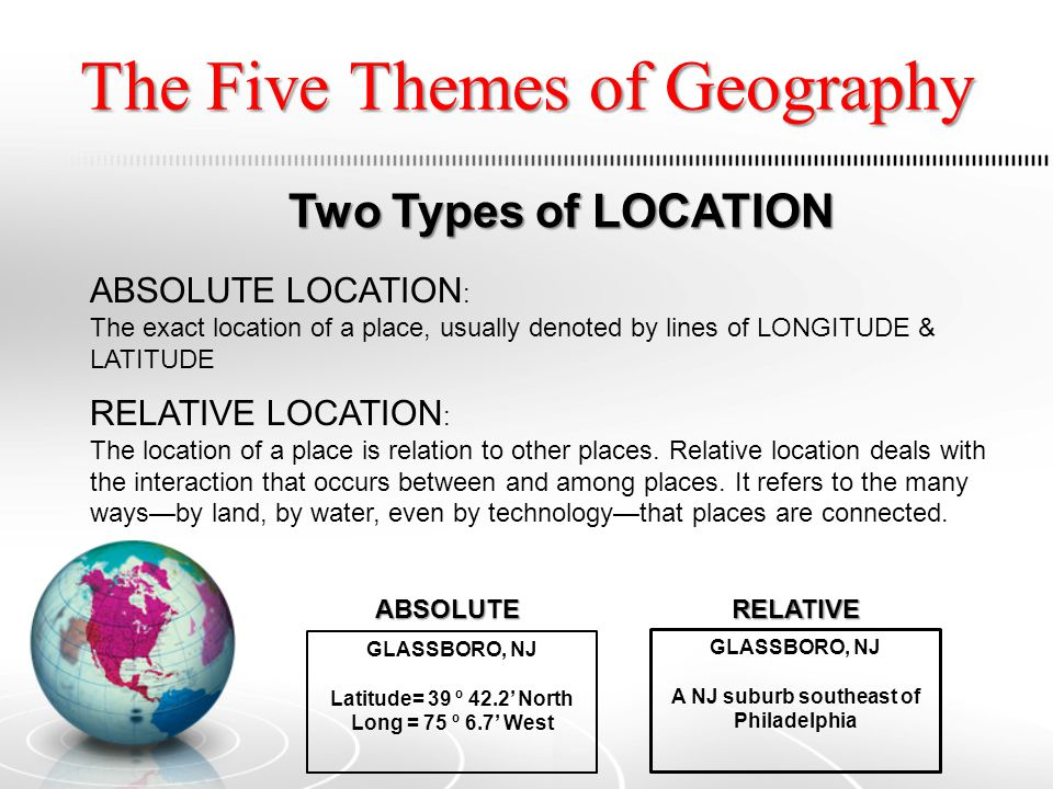 The Five Themes of Geography Two Types of LOCATION ABSOLUTE LOCATION : The exact location of a place, usually denoted by lines of LONGITUDE & LATITUDE