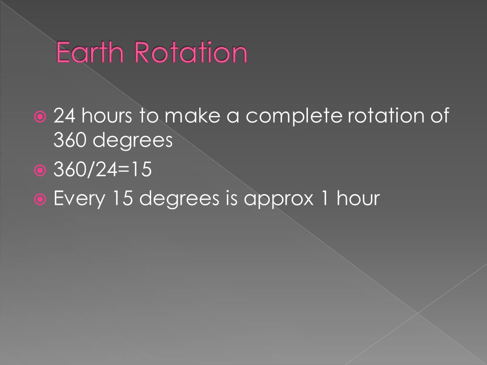  24 hours to make a complete rotation of 360 degrees  360/24=15  Every 15 degrees is approx 1 hour