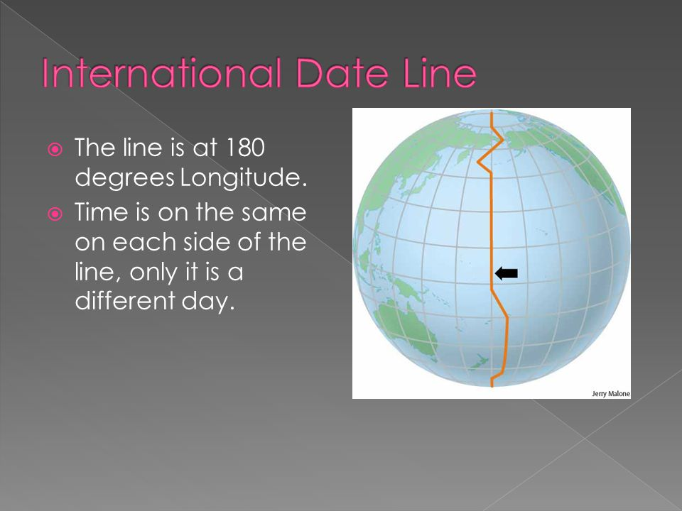  The line is at 180 degrees Longitude.  Time is on the same on each side of the line, only it is a different day.