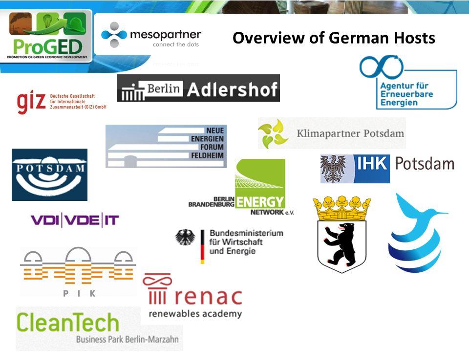 Overview of German Hosts